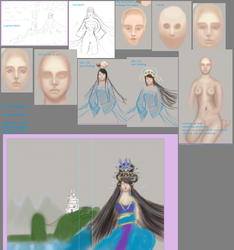 WIP Nanowrimo 2015 Cover by Neviril