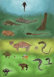 Alternative Paths, Terrestrial Placoderm Evolution by Dragonthunders