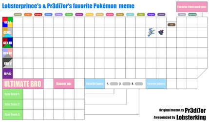 lp and p s favorite pokemon meme template by lobsterprince on