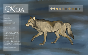 Koa's Reference 2014 by Koahara