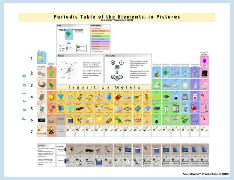 Neutrons explore neutrons on deviantart fantasystockavatars 27 1 periodic table of the elements by sourshade urtaz Choice Image