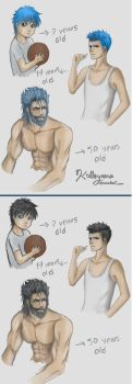 Grimmjow ages by Kathyana