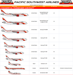 Pacific Southwest Airlines by SILVER-70CHEV