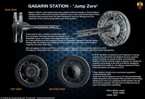 Jump Zero Station Overview by Euderion