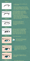 How to Draw - ANIME EYES (Tutorial) by Starstream18