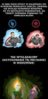 The Witcher Vs Mass Effect: Scars (PL) by Celos666