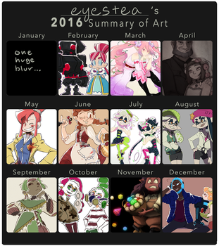 2016 Art Summary Meme by eyestea