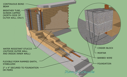 Double Wall Construction Detail - WIP by Mann-of-LaMancha