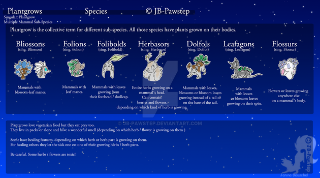 Plantgrows - Sub-Species Reference by JB-Pawstep