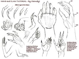 .: Hand+Claw Tutorial :. by Chernobylpets