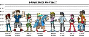 Height chart senior by ObsidianWolf7