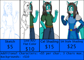 Commission Info [UPDATED] by SteelPH