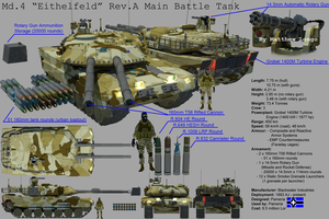 Pamerian Main Battle Tank: 'Eithelfeld' Rev.A by EumenesOfCardia