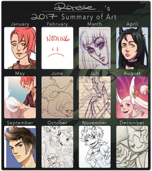 2017 Summary of Art by Rorelse