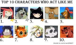 Top 10 Characters Who Act Like Me by CanzetYote