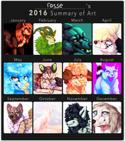 2016 summary of art by rasitus