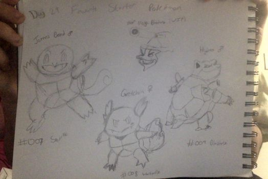 Pokemon 31 Day challenge Day 29: Squirtle family by ka-ting