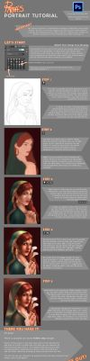 Portrait Tutorial by RattledMachine