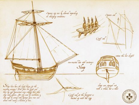 sloop (detail on sailing ships prt. 1) by Raubritter
