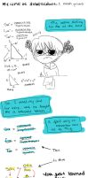 Math Problems by Kiwi-Starfruit