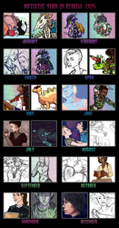Year in Review - 2014 by liberalSpaceship