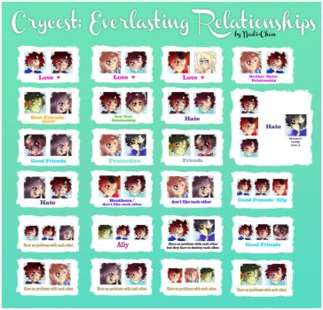 Crycest Everlasting - Relationships! by Nadi-Chan