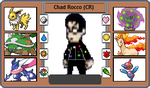 If They Had Pokemon +Gen 6  Chad Rocco (CR) by TheWalrusclown