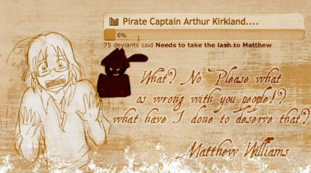 Captain Kirkland Reponds to Poll #2 by Arkham-Insanity