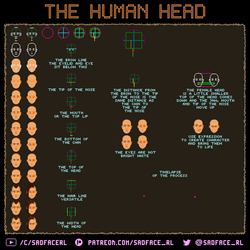 Pixel art tutorial - Human Head Avatar by SadfaceRL