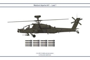 Apache Load 1 by WS-Clave