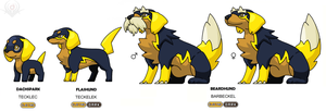 Anker Fakemon 17-18-19 by scorpenomorph