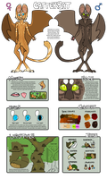 CATTERBATS - OPEN SPECIES by GoneViral