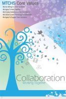 MTCHS Core Value Poster: Collaboration by dark-arceus