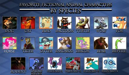 My favorite animals by species by Porygon2z