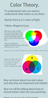 advanced Color theory by zilvart