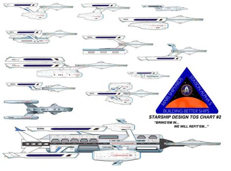 Starship TOS Design Chart 01A by SR71ABCD