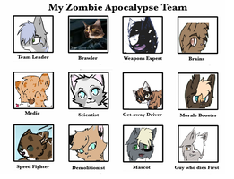 My Zombie Apocalypse Team by Oak-Storm