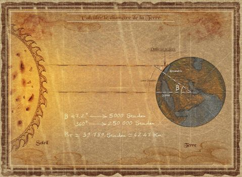 Moon - Calculate distance Moon/Earth - 02 by Eacone01