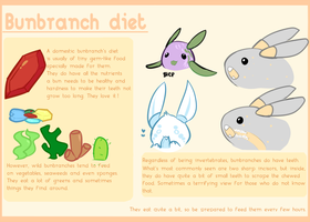 Bunbranches Guide- Diet by Lighterium