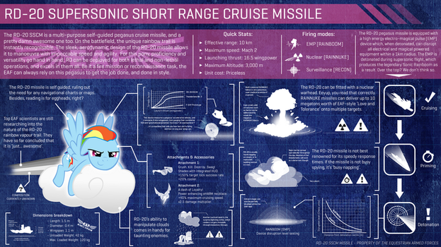 EAF - Weaponised Rainbow Dash (RD-20 SSCM missile) by smokeybacon