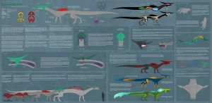 Nalariid Species Reference OLD by Genesisnx