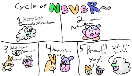 The Never Cycle by vaporchu8