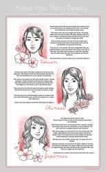Know Your Asian Beauty by sunflowerise