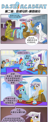 Dash Academy Chapter2 part4 (Chinese) by DoctorBasil