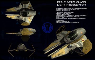 Jedi Starfighter Eta2 Actis ortho by unusualsuspex
