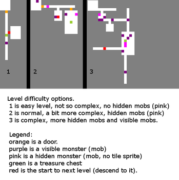 ABCDEFG procedural complexity on game difficulty by SuprVillain