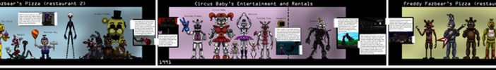 Five Nights at Freddy's: The Full Timeline by Playstation-Jedi
