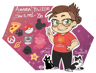 Meet the Artist Meme! by BlizzieNeko