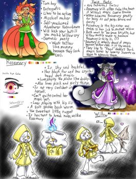 Children and Little Nightmare Sketches by DreamingMystic