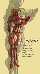 Cynthia reached a new level by GiantB00bzSupremacy